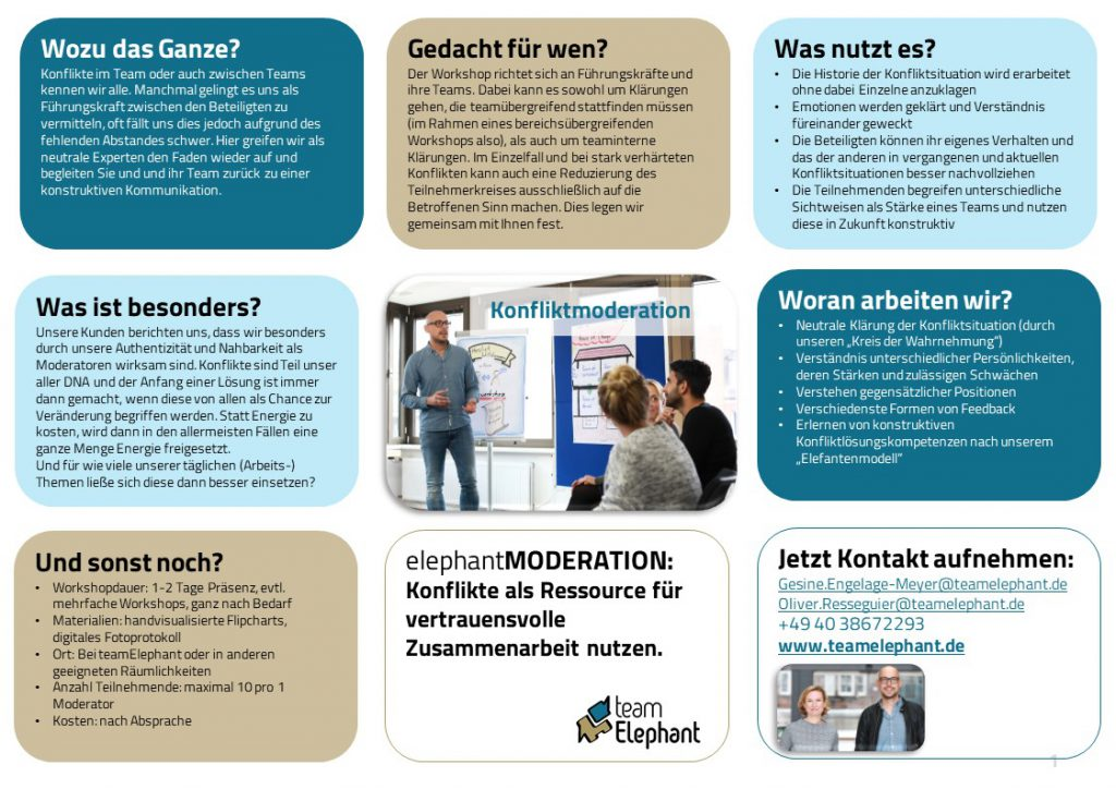 Konfliktmoderation One-Pager: hier klicken zum Download