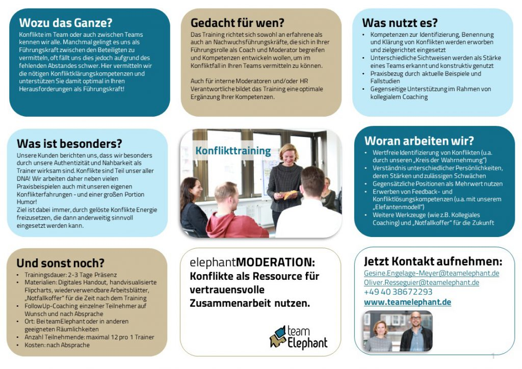 Konflikttraining One-Pager: hier klicken zum Download