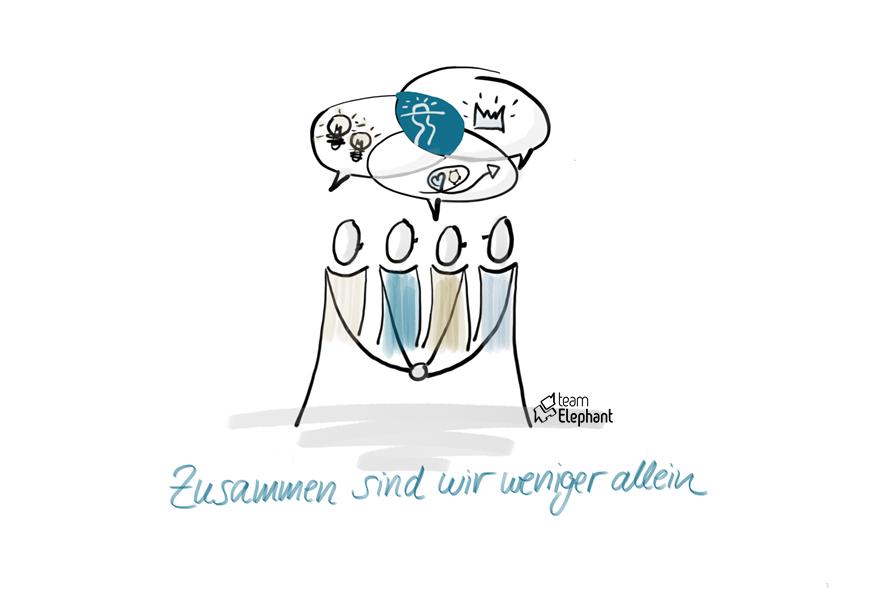 Führen in der Coronakrise_Zusammenhalt im Team in der Krise_Führungskräfte Coaching_virtuelle Führung