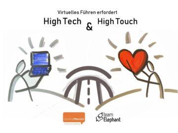 Führen auf Distanz interaktives Online Training wirksames Digital Leadership