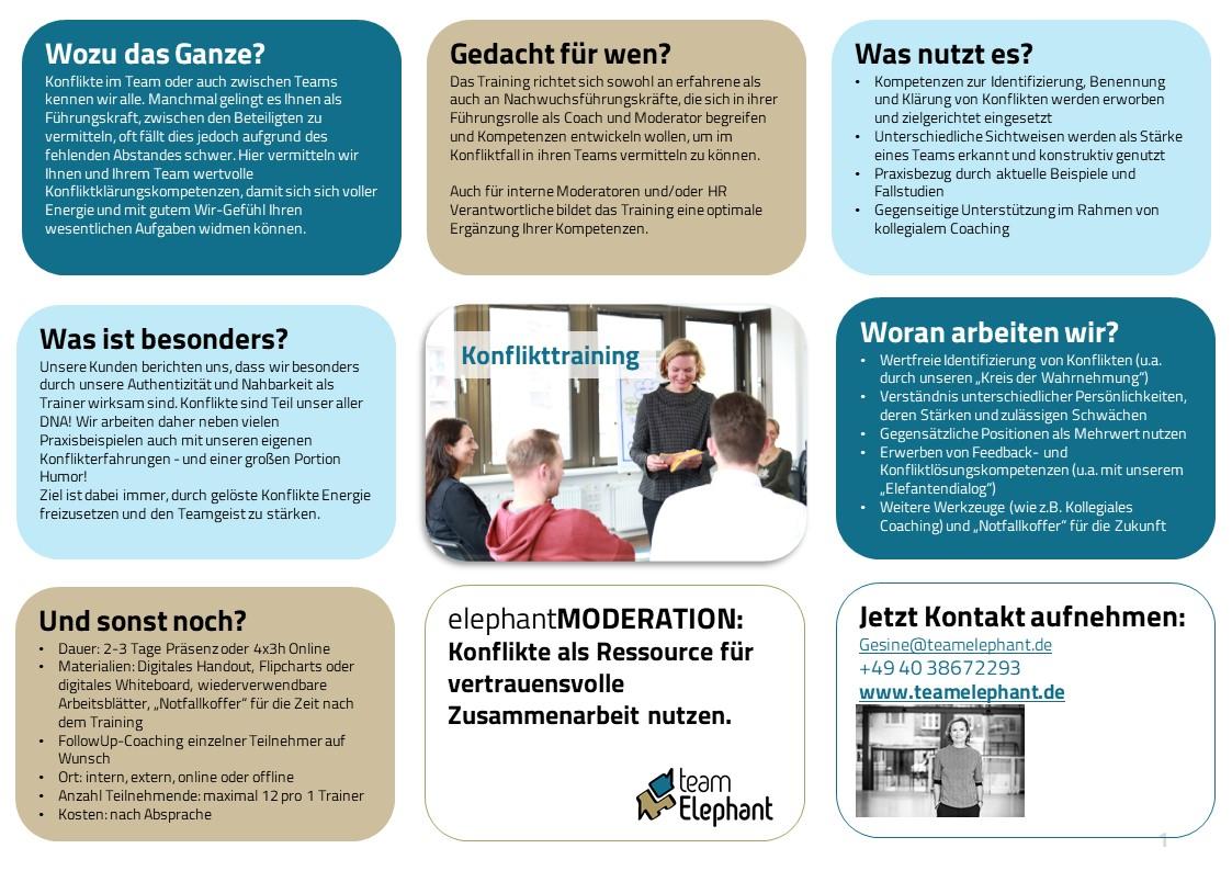 Konflikttraining_Online Training oder Offline_teamElephant_Hamburg_One-Pager