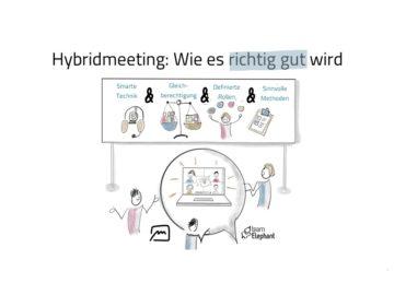 Hybridmeeting_Bedeutung_Erfolgsfaktoren bei Moderation und Gestaltung