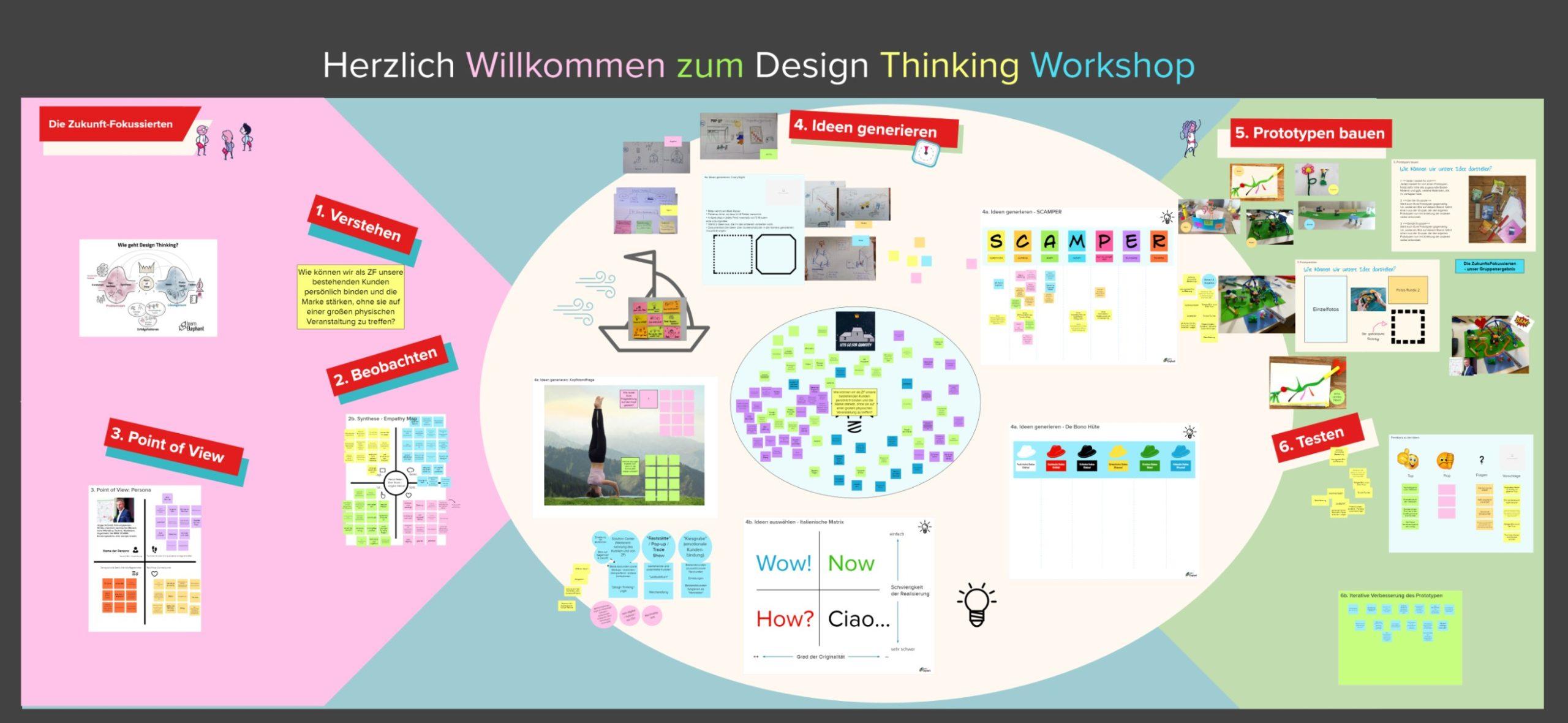 Online Design Thinking Workshop
